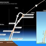 ВСША благополучно прошла повторная посадка ракеты New Shepard